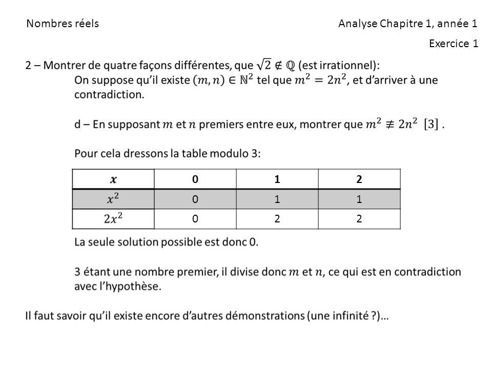 Nombres réels Analyse Chapitre 1, année 1 Exercice 1 1 2