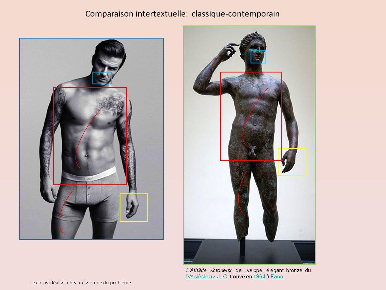 Comparaison intertextuelle: classique-contemporain