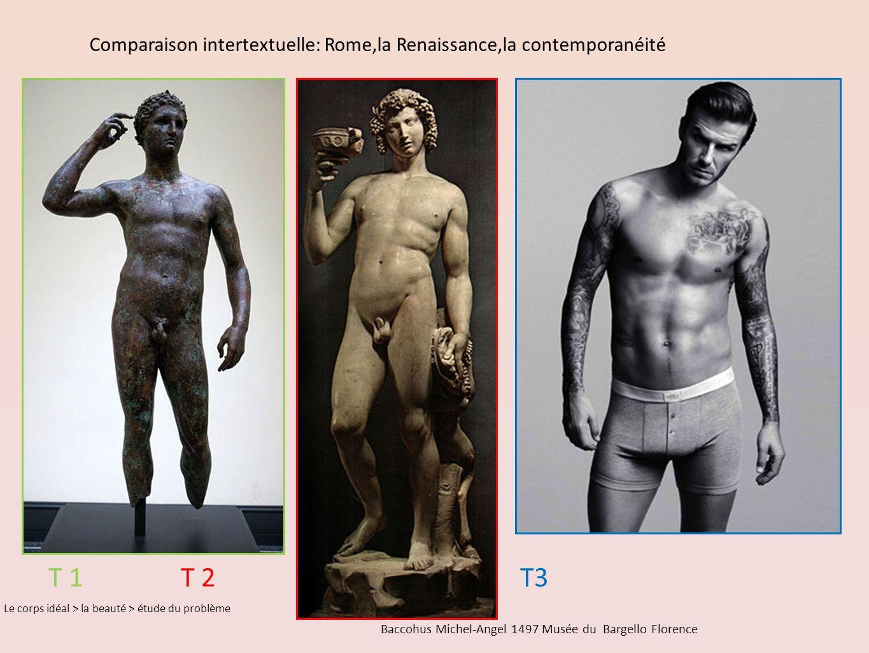 Comparaison intertextuelle: Rome,la Renaissance,la contemporanéité