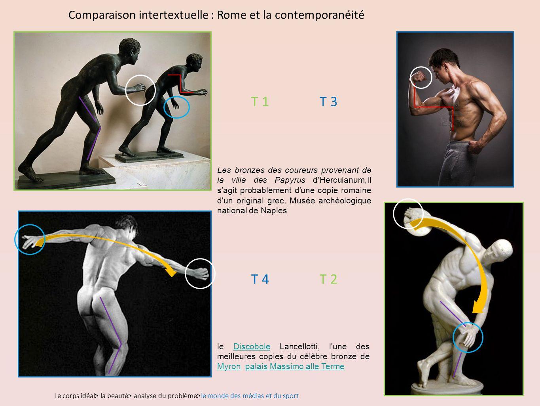 Comparaison intertextuelle : Rome et la contemporanéité