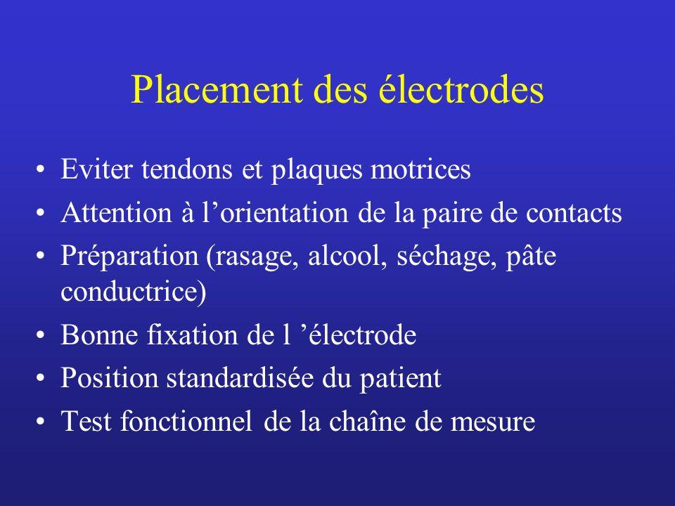 Placement des électrodes