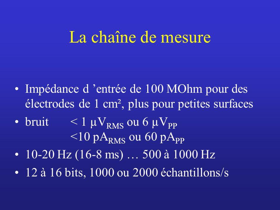 La chaîne de mesure Impédance d 'entrée de 100 MOhm pour des électrodes de 1 cm², plus pour petites surfaces.