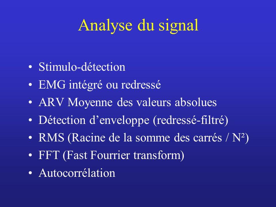 Analyse du signal Stimulo-détection EMG intégré ou redressé
