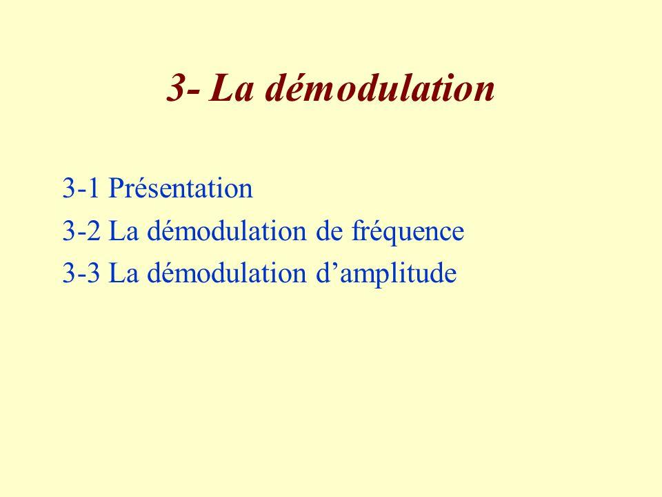 3- La démodulation 3-1 Présentation 3-2 La démodulation de fréquence