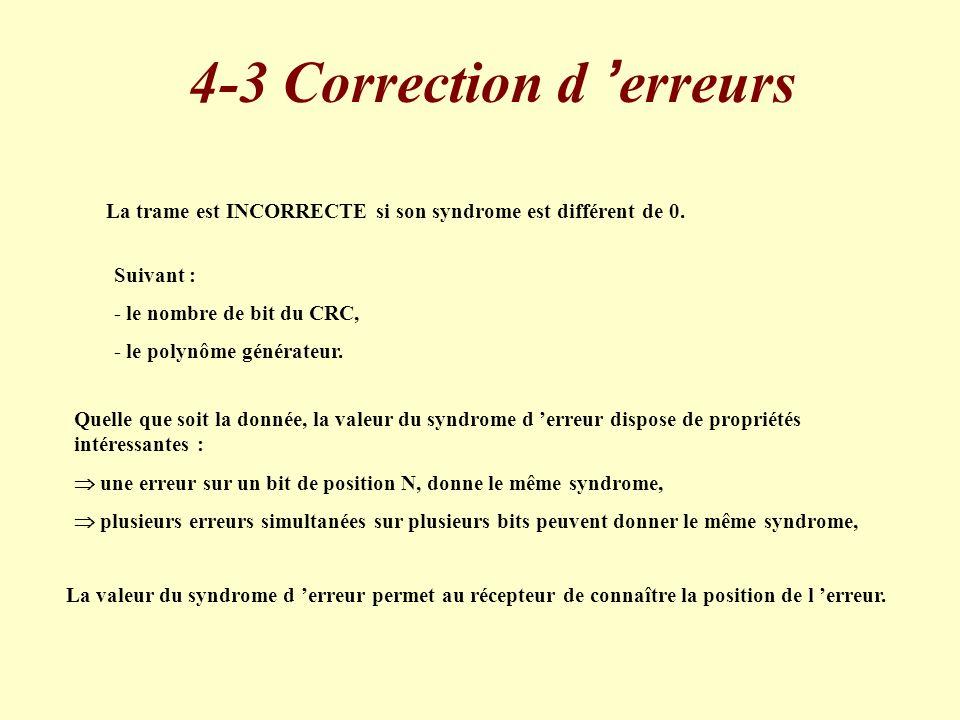 4-3 Correction d 'erreurs