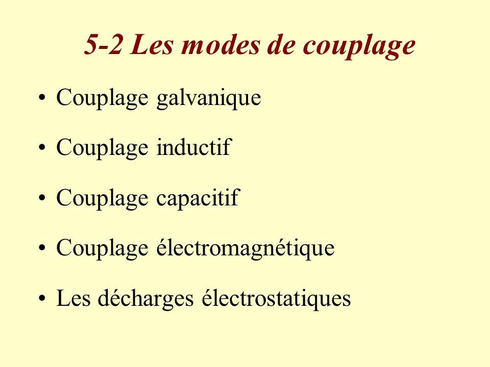 5-2 Les modes de couplage Couplage galvanique Couplage inductif