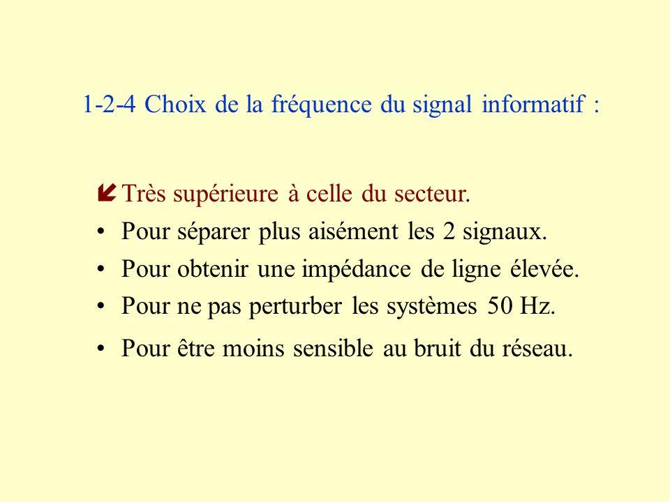 1-2-4 Choix de la fréquence du signal informatif :