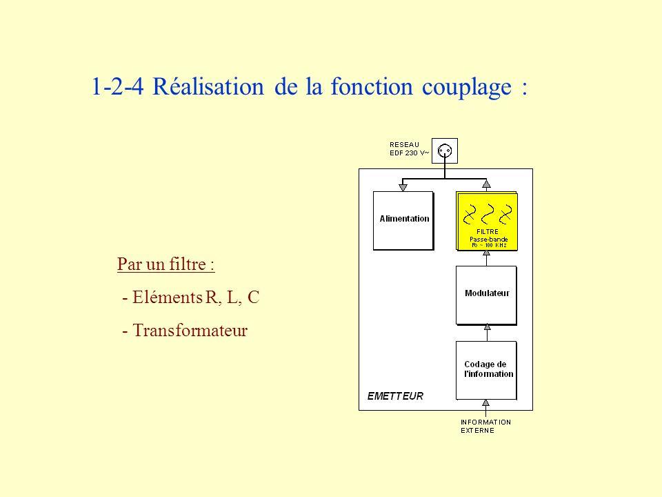 1-2-4 Réalisation de la fonction couplage :