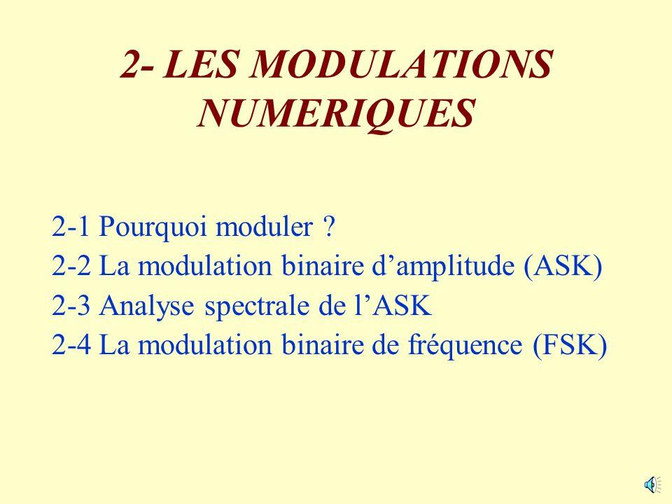 2- LES MODULATIONS NUMERIQUES