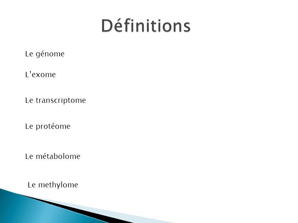 Définitions Le génome L'exome Le transcriptome Le protéome