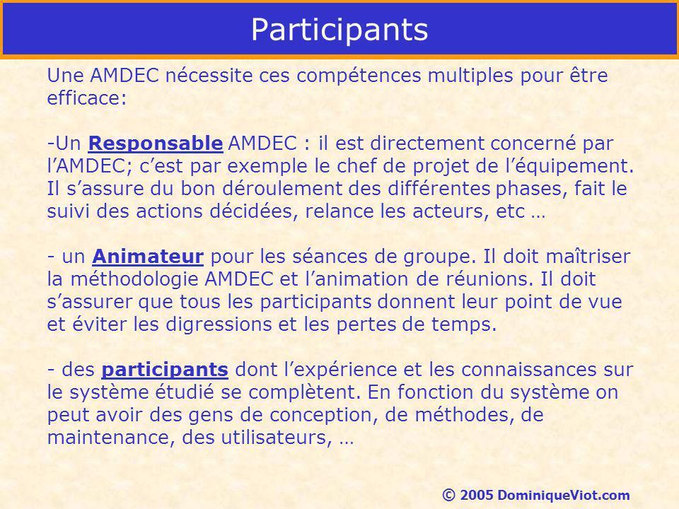 Participants Une AMDEC nécessite ces compétences multiples pour être efficace: