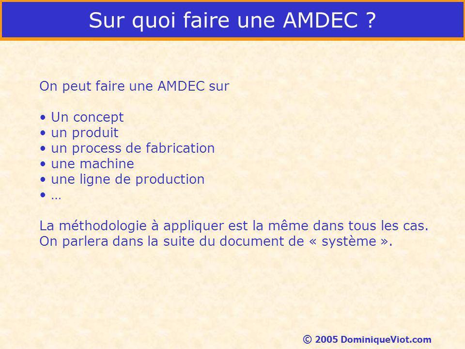 Sur quoi faire une AMDEC