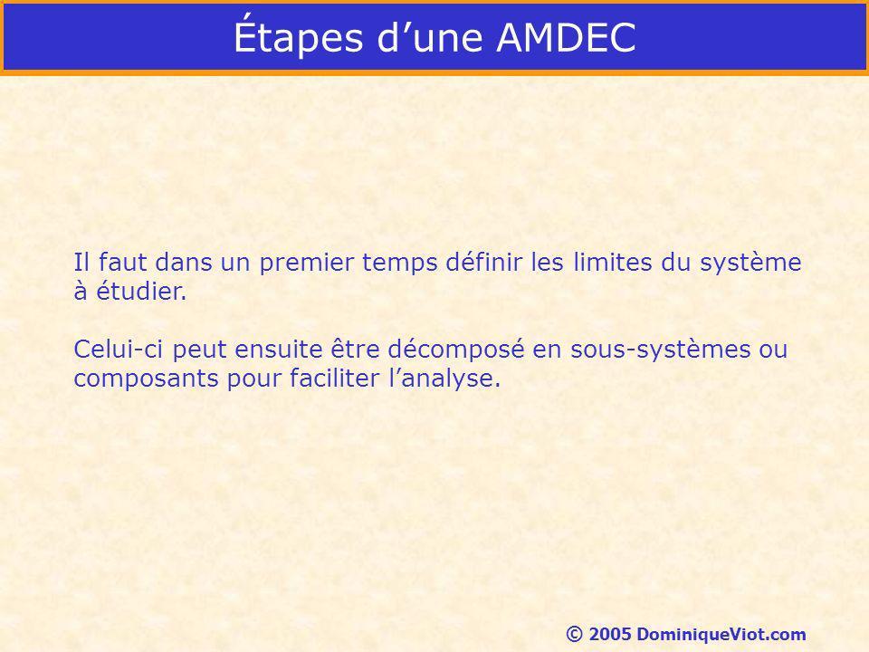 Étapes d'une AMDEC Il faut dans un premier temps définir les limites du système à étudier.