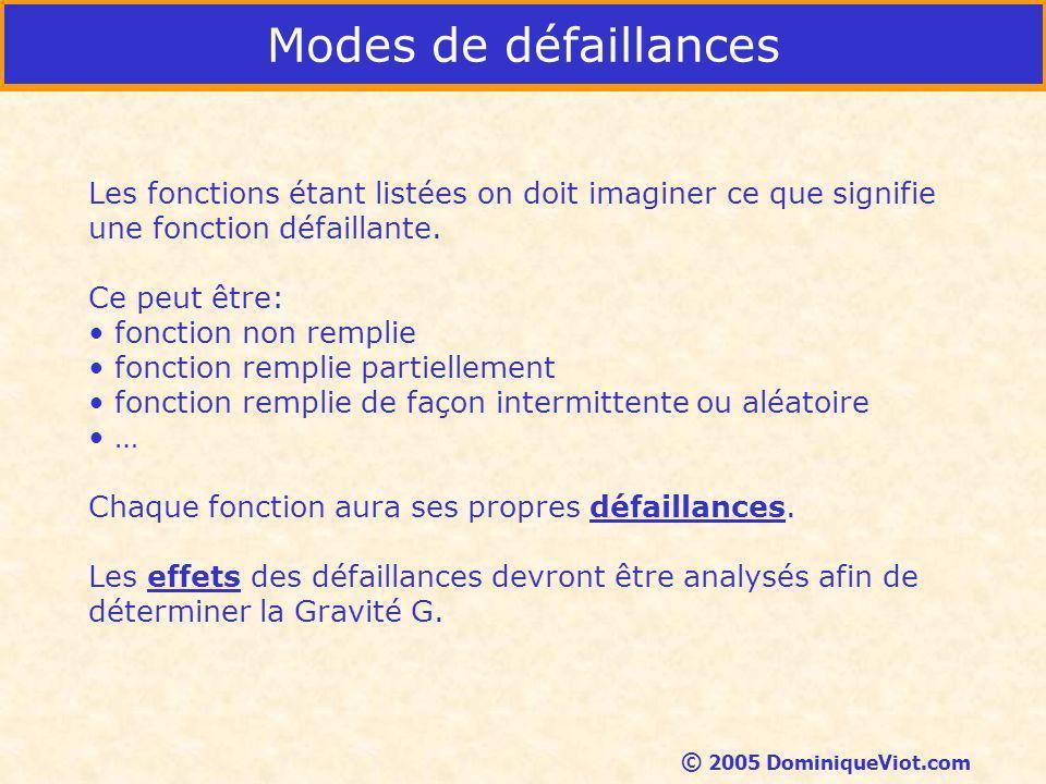 Modes de défaillances Les fonctions étant listées on doit imaginer ce que signifie une fonction défaillante.