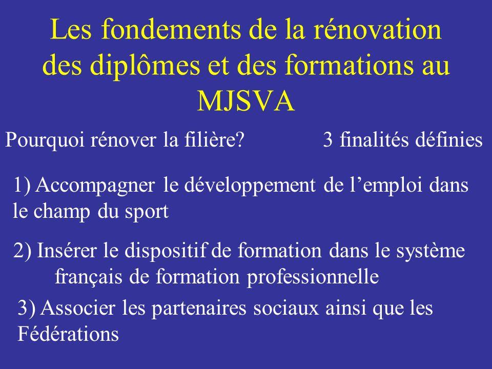 Les fondements de la rénovation des diplômes et des formations au MJSVA