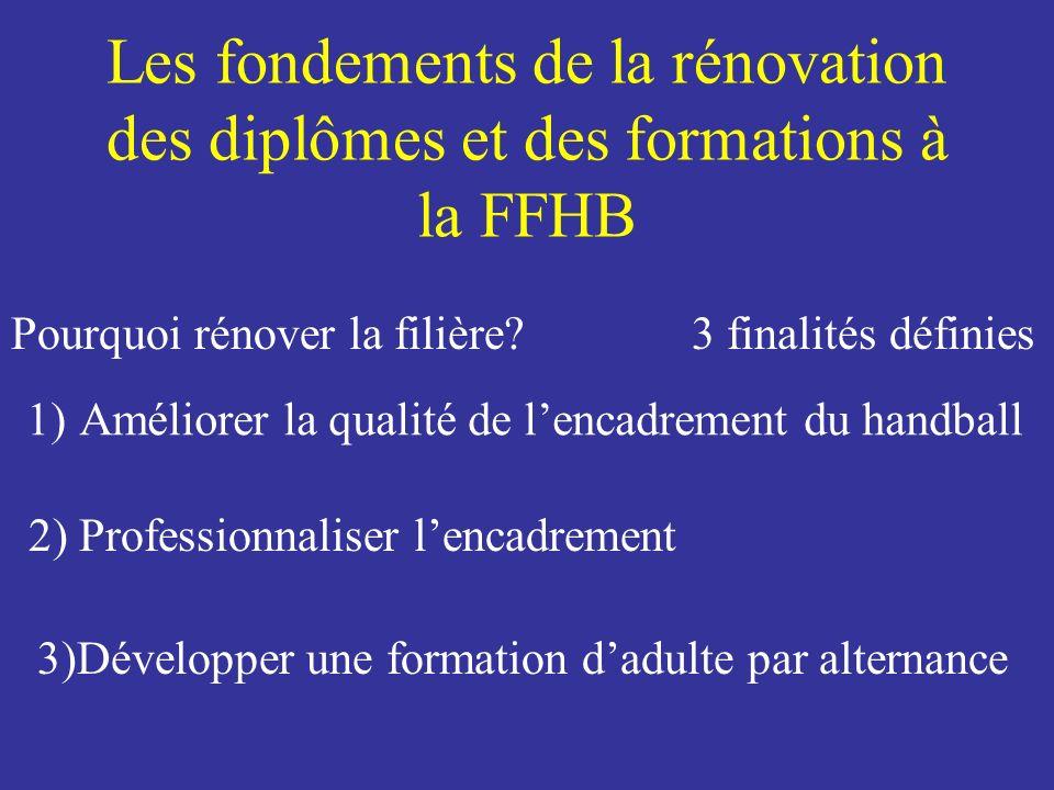 Les fondements de la rénovation des diplômes et des formations à la FFHB