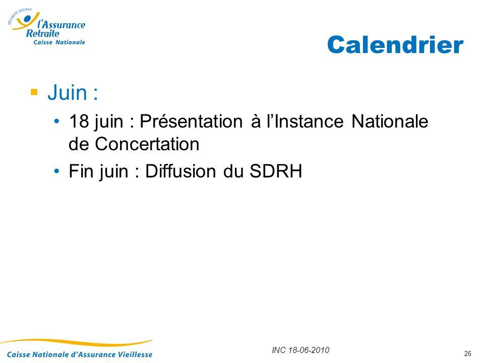 Calendrier Juin : 18 juin : Présentation à l'Instance Nationale de Concertation.