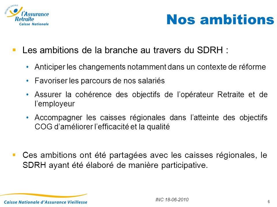 Nos ambitions Les ambitions de la branche au travers du SDRH :