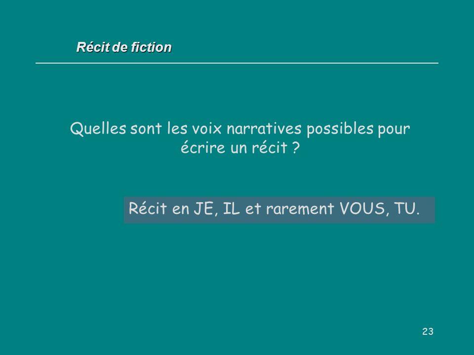 Quelles sont les voix narratives possibles pour écrire un récit