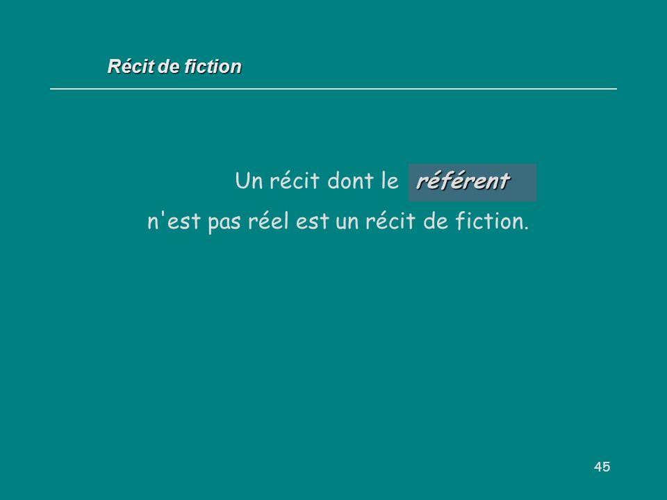 n est pas réel est un récit de fiction.