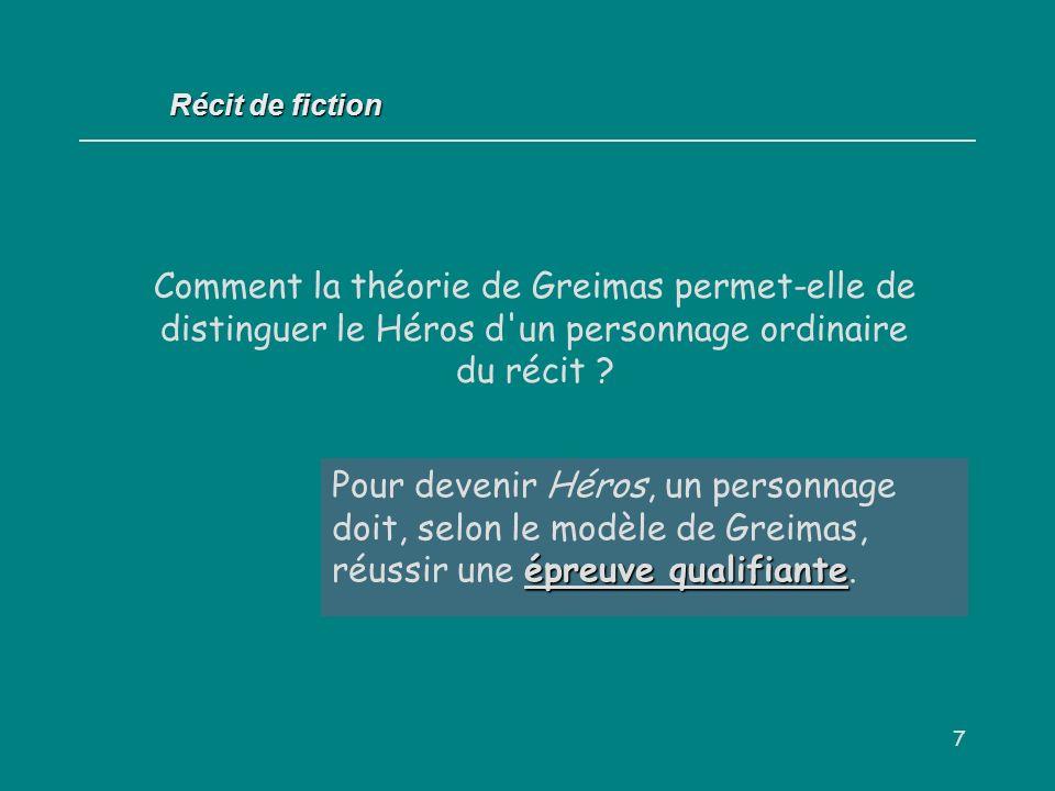 Récit de fiction Comment la théorie de Greimas permet-elle de distinguer le Héros d un personnage ordinaire du récit