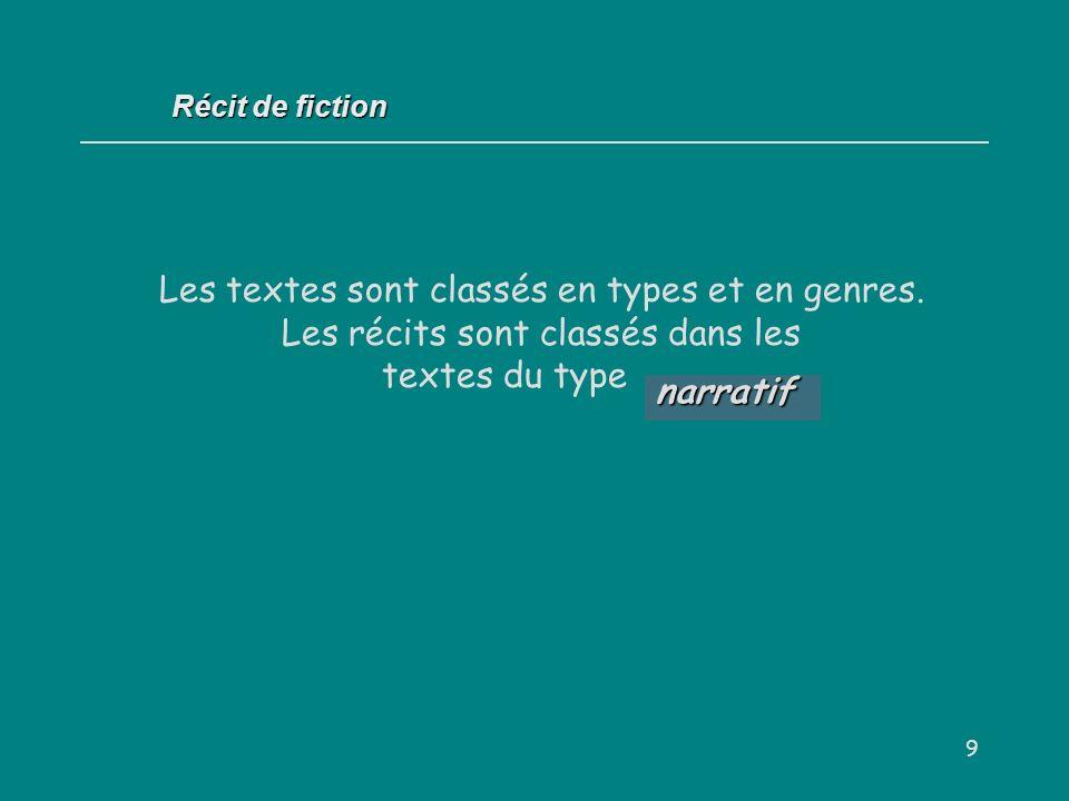 Récit de fiction Les textes sont classés en types et en genres. Les récits sont classés dans les textes du type.