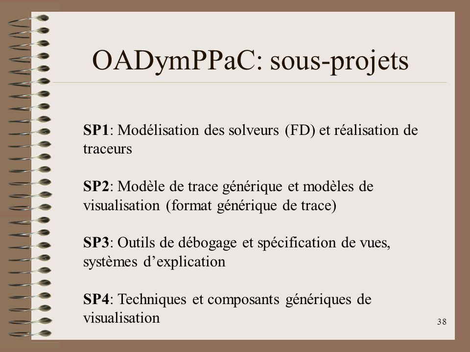 OADymPPaC: sous-projets