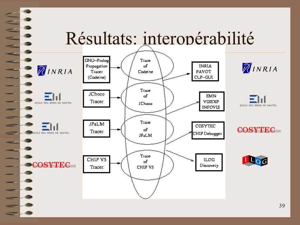 Résultats: interopérabilité