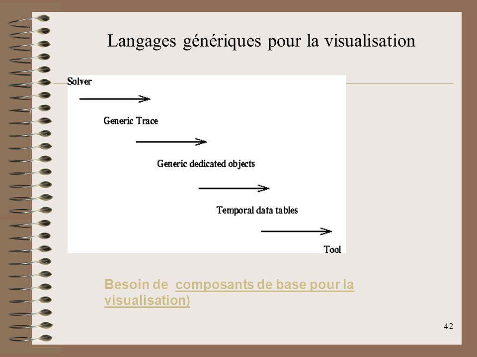 Langages génériques pour la visualisation