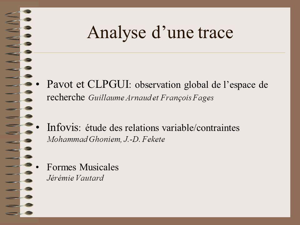 Analyse d'une trace Pavot et CLPGUI: observation global de l'espace de recherche Guillaume Arnaud et François Fages.