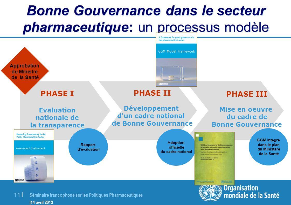 Bonne Gouvernance dans le secteur pharmaceutique: un processus modèle