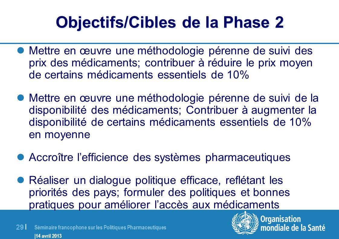 Objectifs/Cibles de la Phase 2