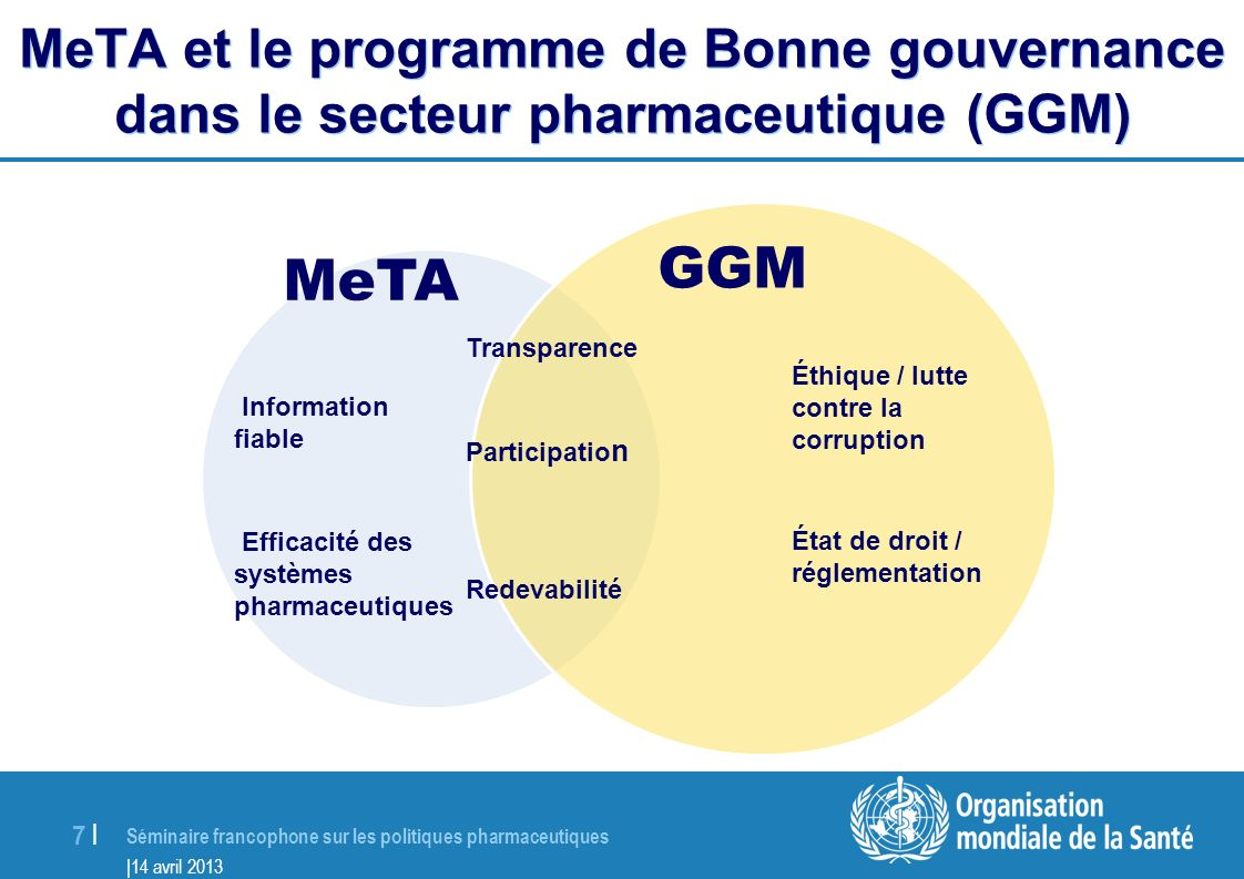 MeTA et le programme de Bonne gouvernance dans le secteur pharmaceutique (GGM)