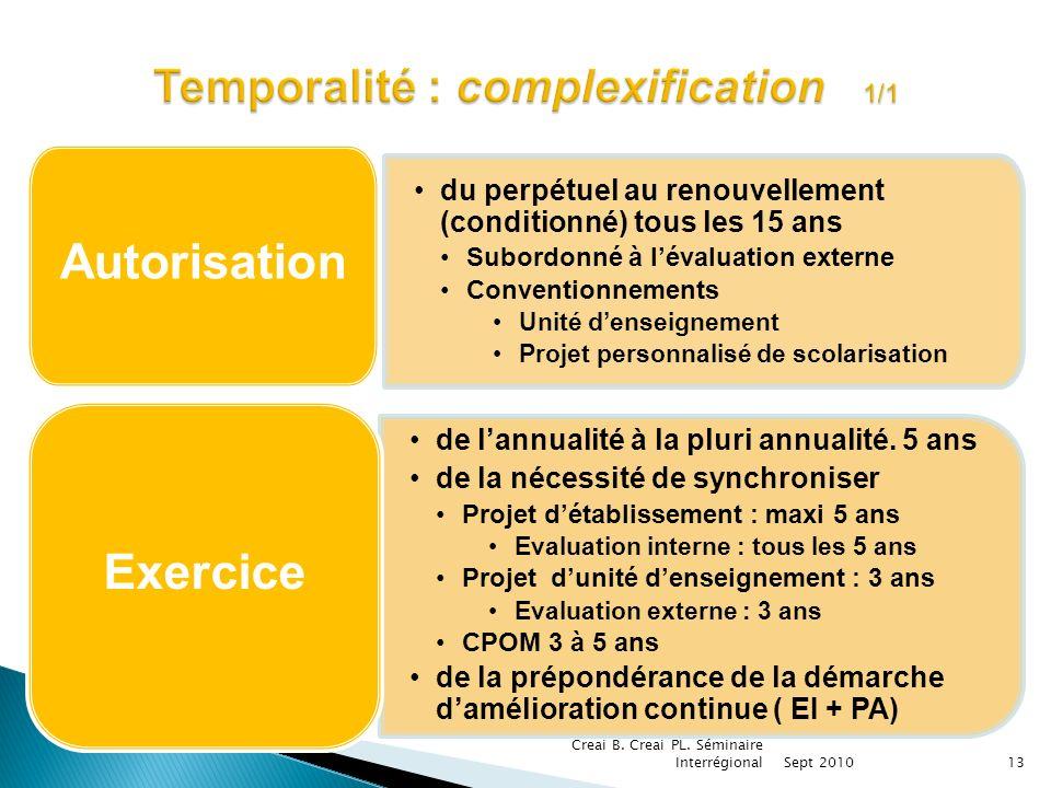 Temporalité : complexification 1/1