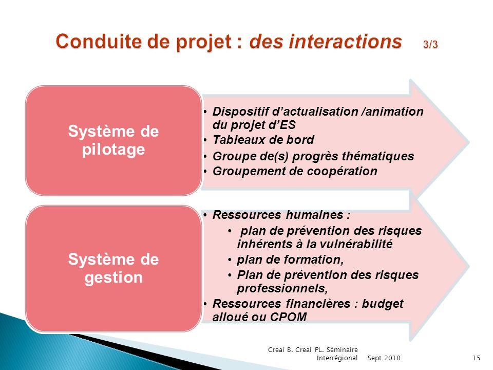 Conduite de projet : des interactions 3/3