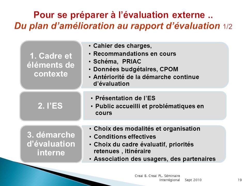 1. Cadre et éléments de contexte 3. démarche d'évaluation interne