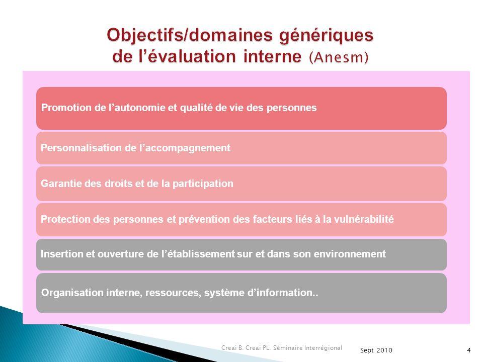 Objectifs/domaines génériques de l'évaluation interne (Anesm)