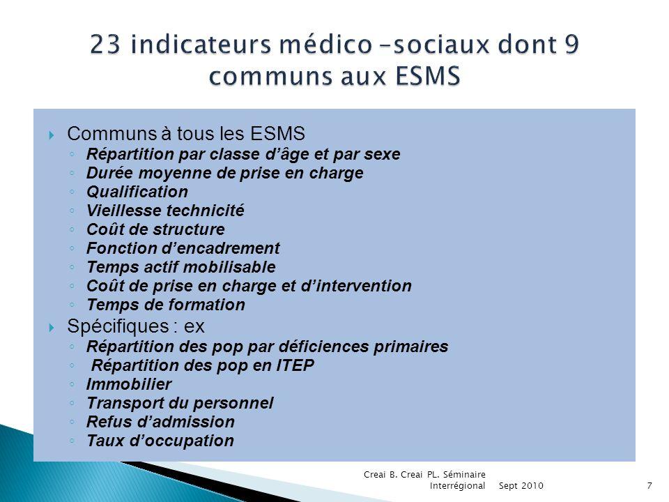 23 indicateurs médico –sociaux dont 9 communs aux ESMS