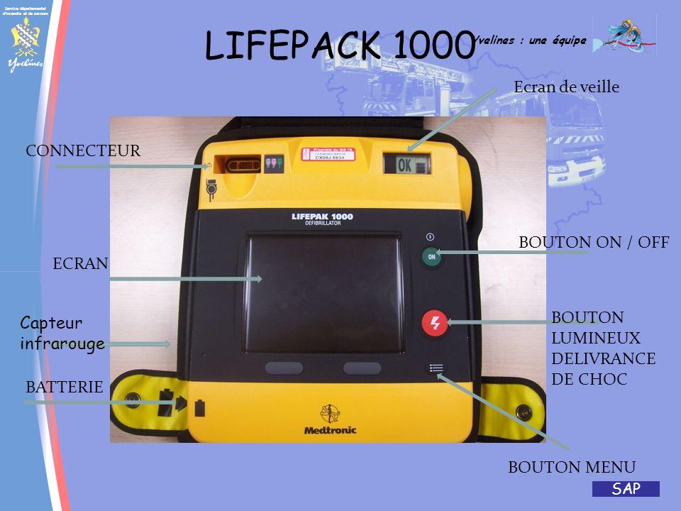 LIFEPACK 1000 Ecran de veille CONNECTEUR BOUTON ON / OFF ECRAN
