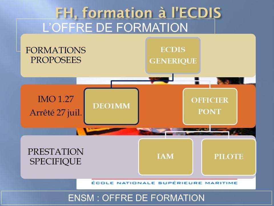 L'OFFRE DE FORMATION A L'ENSM ATTESTATION ENSM : OFFRE DE FORMATION