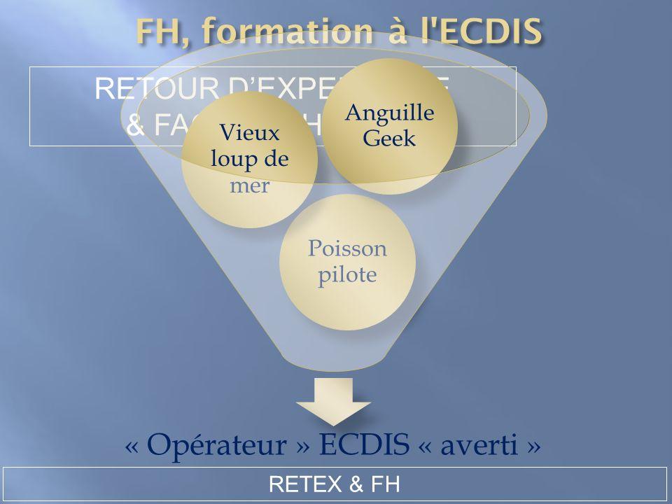 « Opérateur » ECDIS « averti »