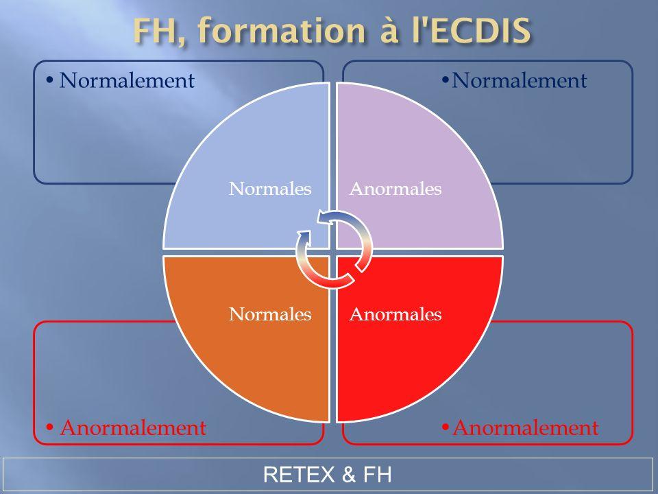 Normalement Normalement Anormalement Anormalement RETEX & FH Normales