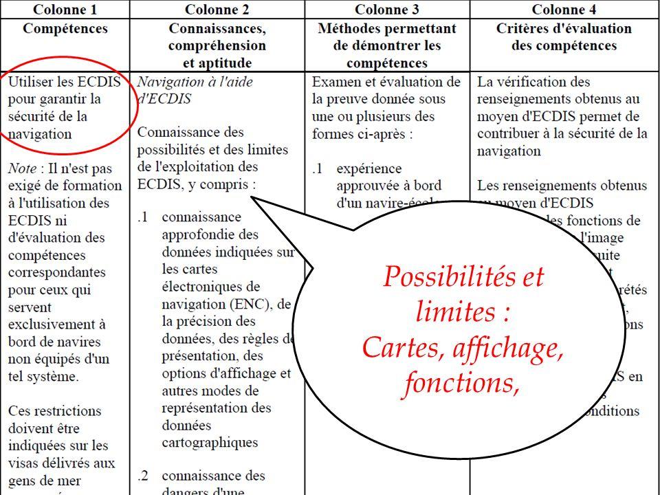 Possibilités et limites : Cartes, affichage, fonctions,