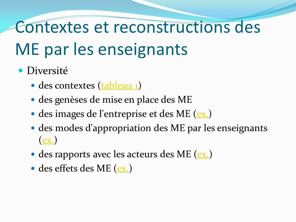 Contextes et reconstructions des ME par les enseignants