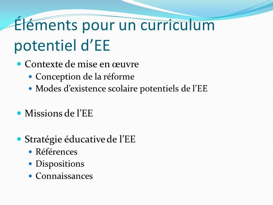 Éléments pour un curriculum potentiel d'EE