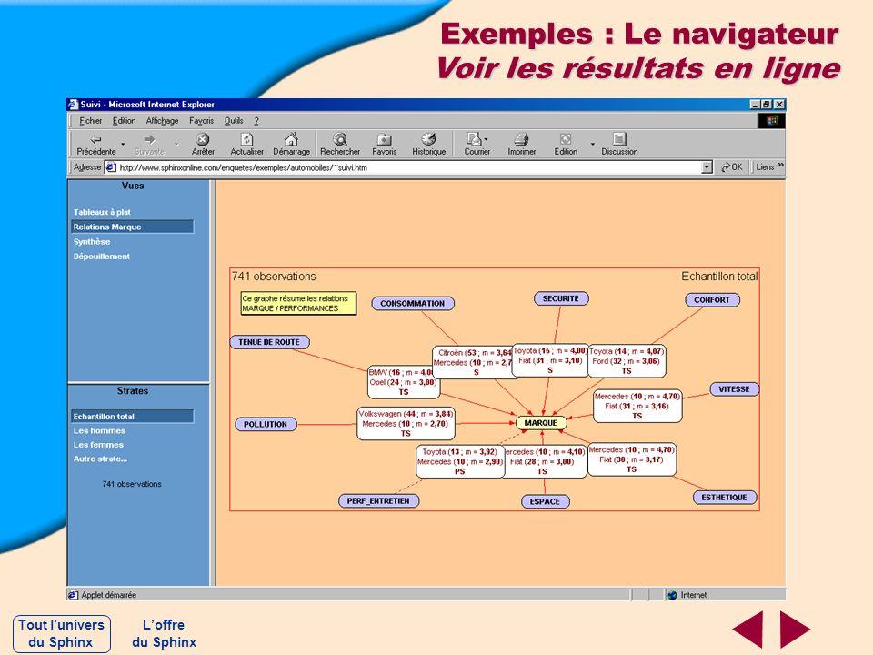 Exemples : Le navigateur Voir les résultats en ligne