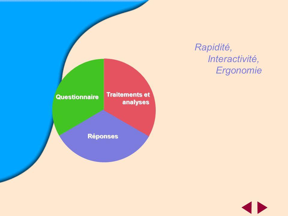 Rapidité, Interactivité, Ergonomie Traitements et Questionnaire