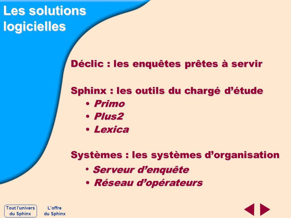 Les solutions logicielles