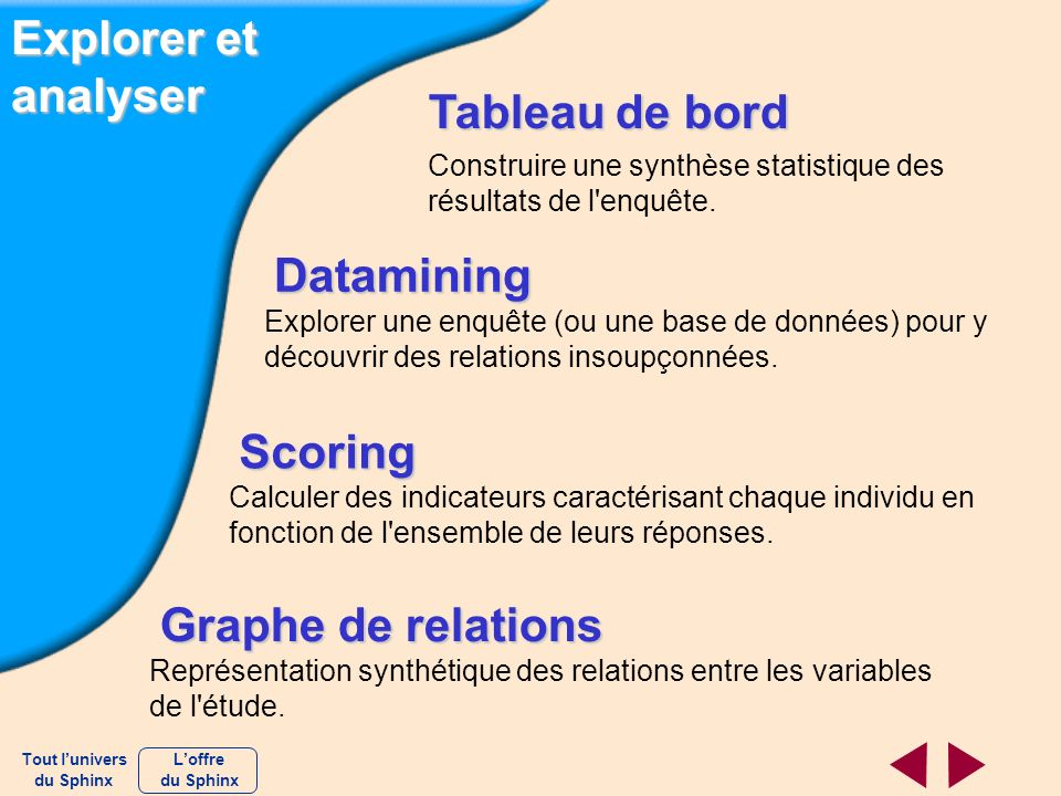 Explorer et analyser Tableau de bord Datamining Scoring