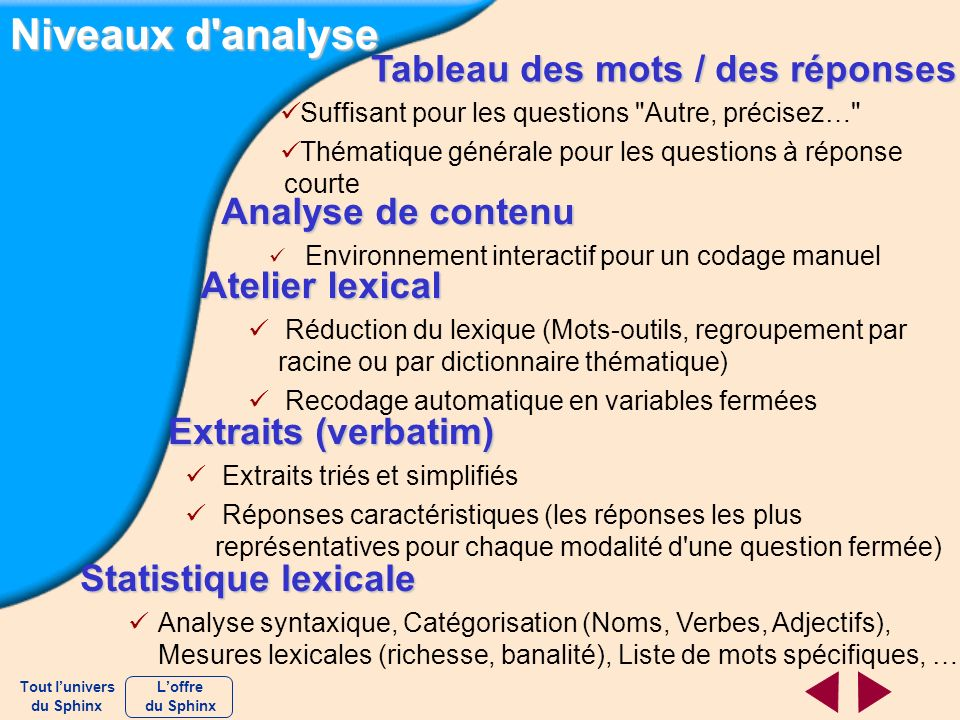 Niveaux d analyse Tableau des mots / des réponses Analyse de contenu